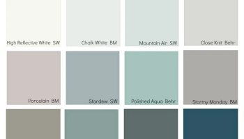 Blue Green Paint Colors 2016 bestselling sherwin williams paint colors