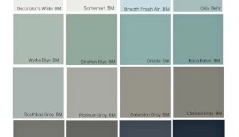 Popular Front Door Colors tempting paint colors for the front door: paint it monday