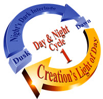 day-night-cycle