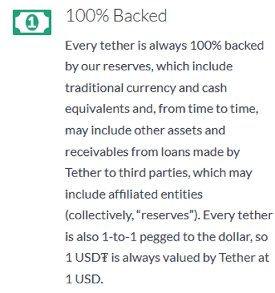 Tether 100% backed, USDT, Cryptocurrency, Bitcoin, Crypto