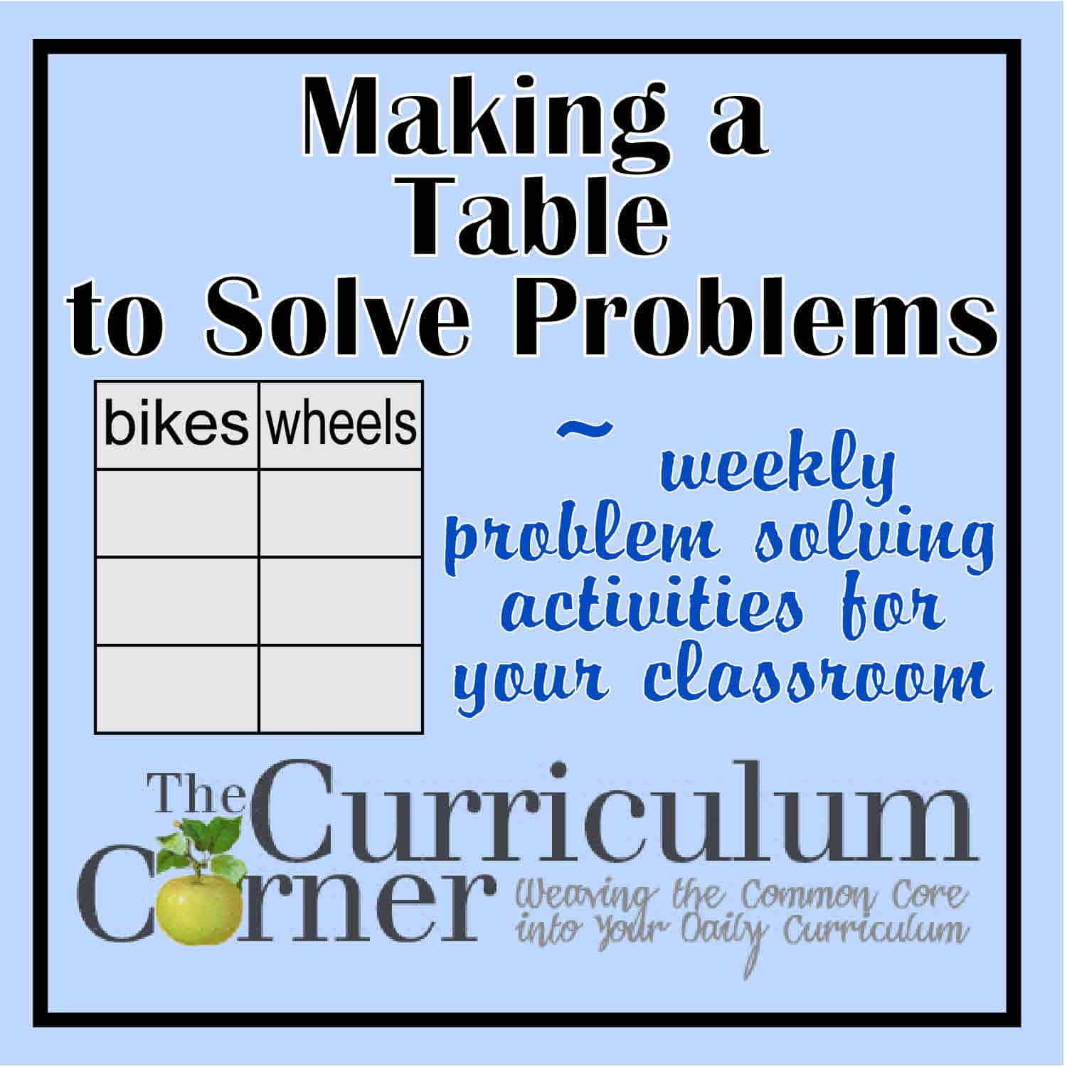 Problem Solving Archives