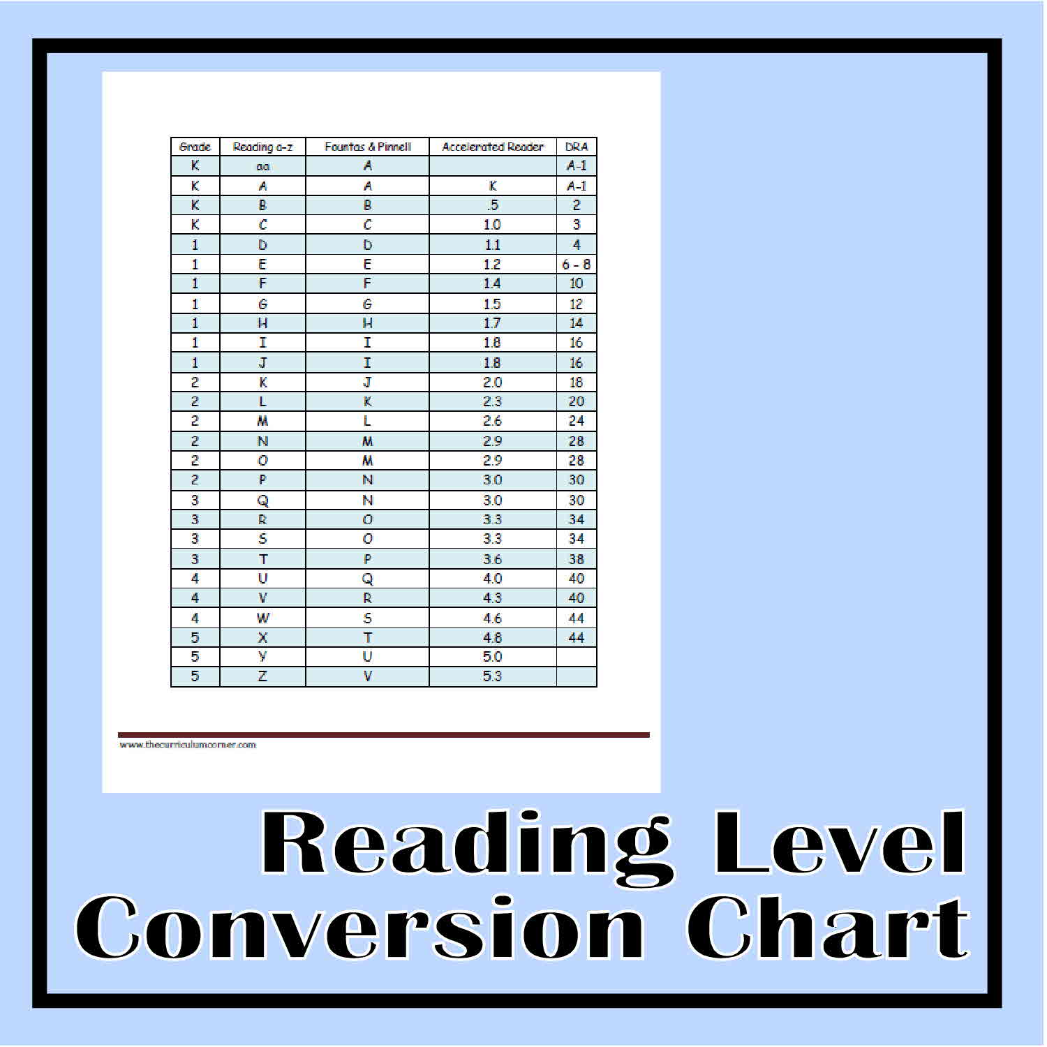 Reading level conversion chart the curriculum corner 123 reading level conversion chart nvjuhfo Gallery