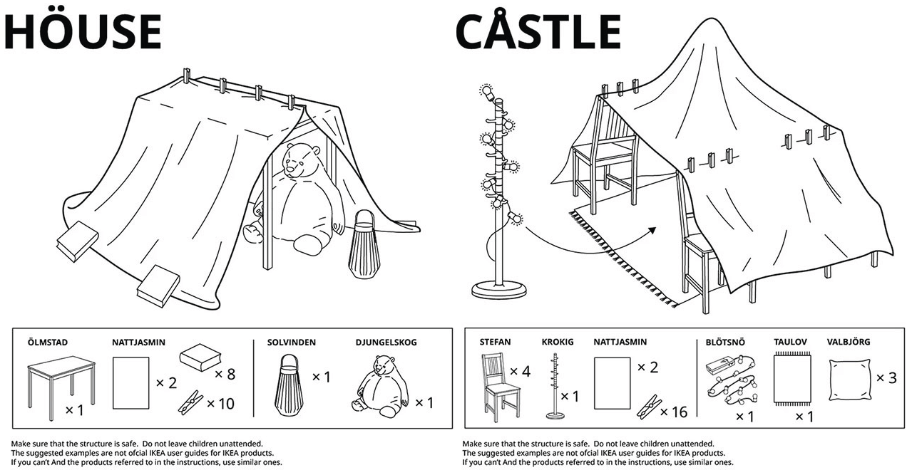 Ikea Instruction Manual For Building Stonehenge Pmslweb