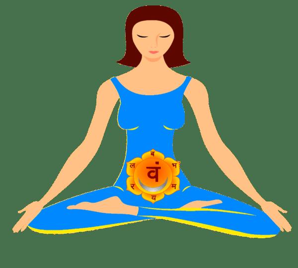Svadhisthana sacral chakra