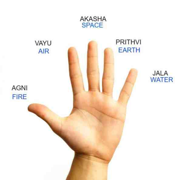 mudras-and-elements-on-hand