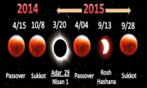 Blood-Red-Moons1-300x218