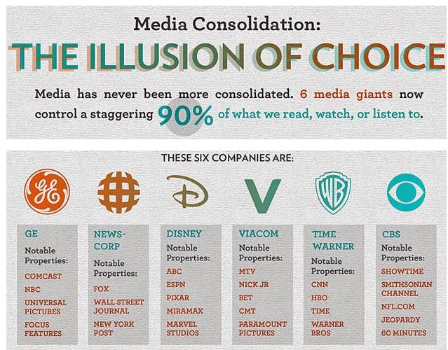 media-ownership-2014