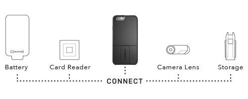 Otterbox Phone Modules