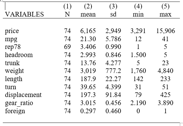 summary statistics in outreg2