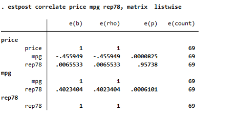 example of estout using matrix and listwise options