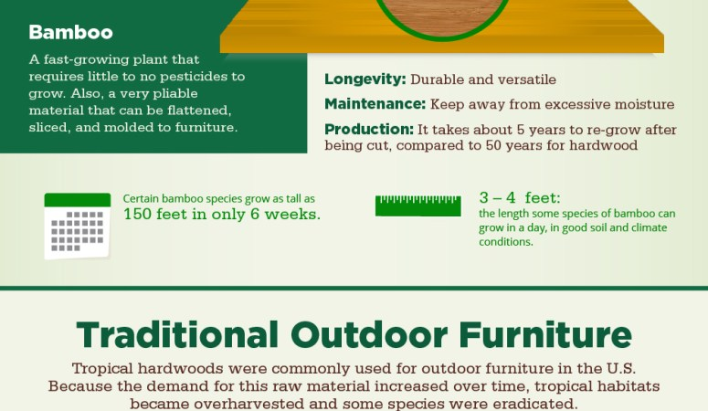 rp_green-furniture-infographic-trex-outdoor-furniture.jpg