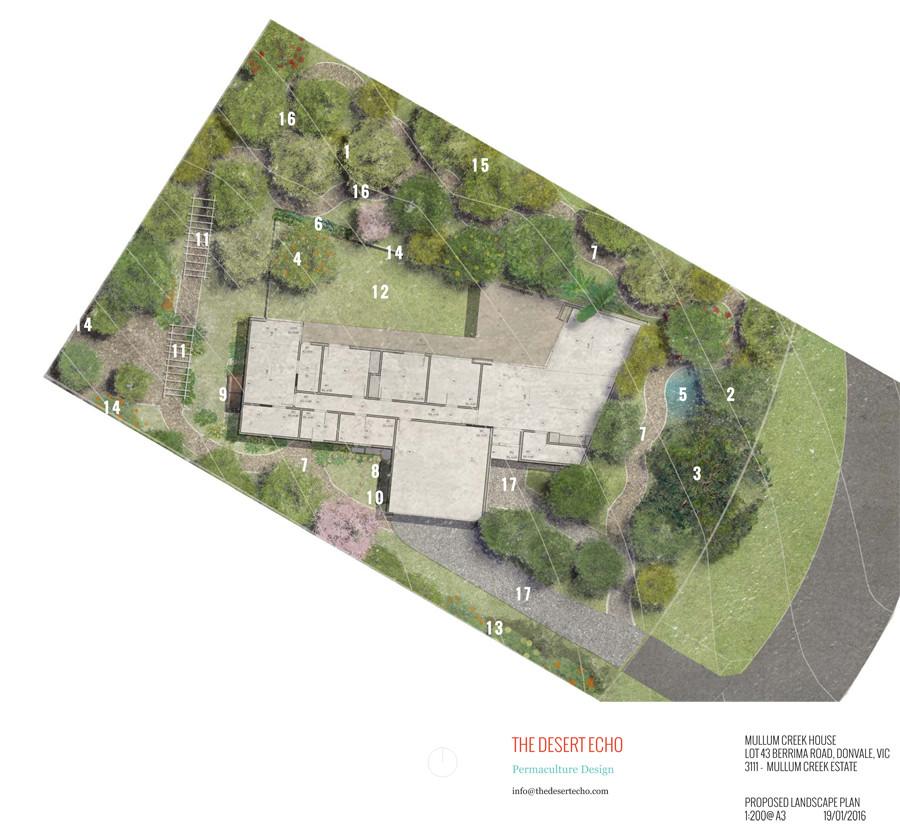 Mullum Creek Planning1.indd