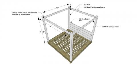 Amazing Simple Table Kits