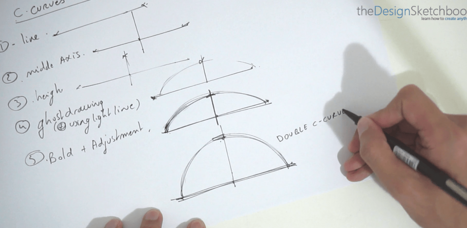 How to draw C-Curves? | TIP95 |Video