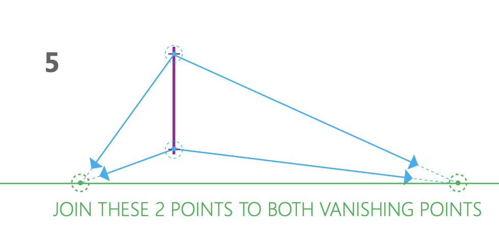 how to draw a cube 2-point perspective - Step 5 join vanishing points