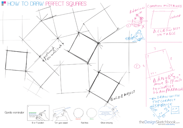 e How to draw a square  Industrial design sketching