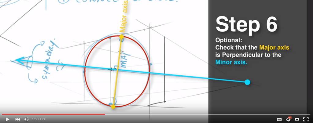 Step 6 | Optional: Check that the Major axis is Perpendicular to the Minor axis (Ellipse drawing tutorial)