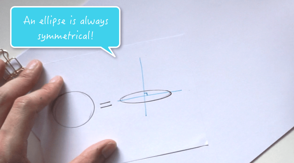 How to draw a coin The 1 miute tutorial-Industrial Design sketching-Blog k