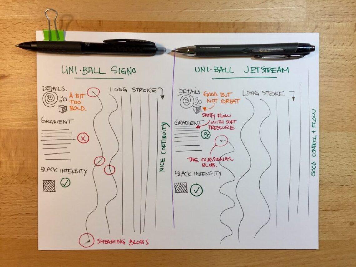 uniball-signo-vs-uniball-jetstream-brent-george-sketch-like-the-pros-student-ball-point-pen-testing