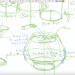 How to draw an infinity of products with ellipses and cylinders.