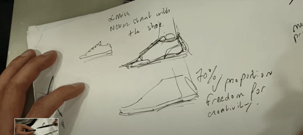 the design sketchbook