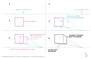 The step-by-step tutorial to draw a cube in perspective
