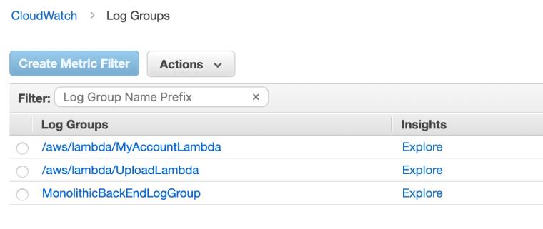 CloudWatch Log Groups