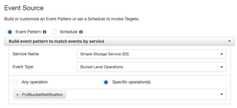 CloudWatch Event Setup