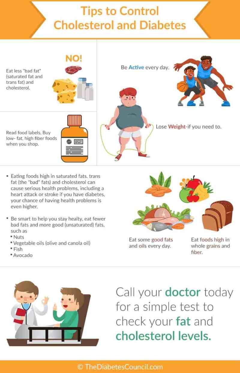 Diabetes Control Food List In Hindi