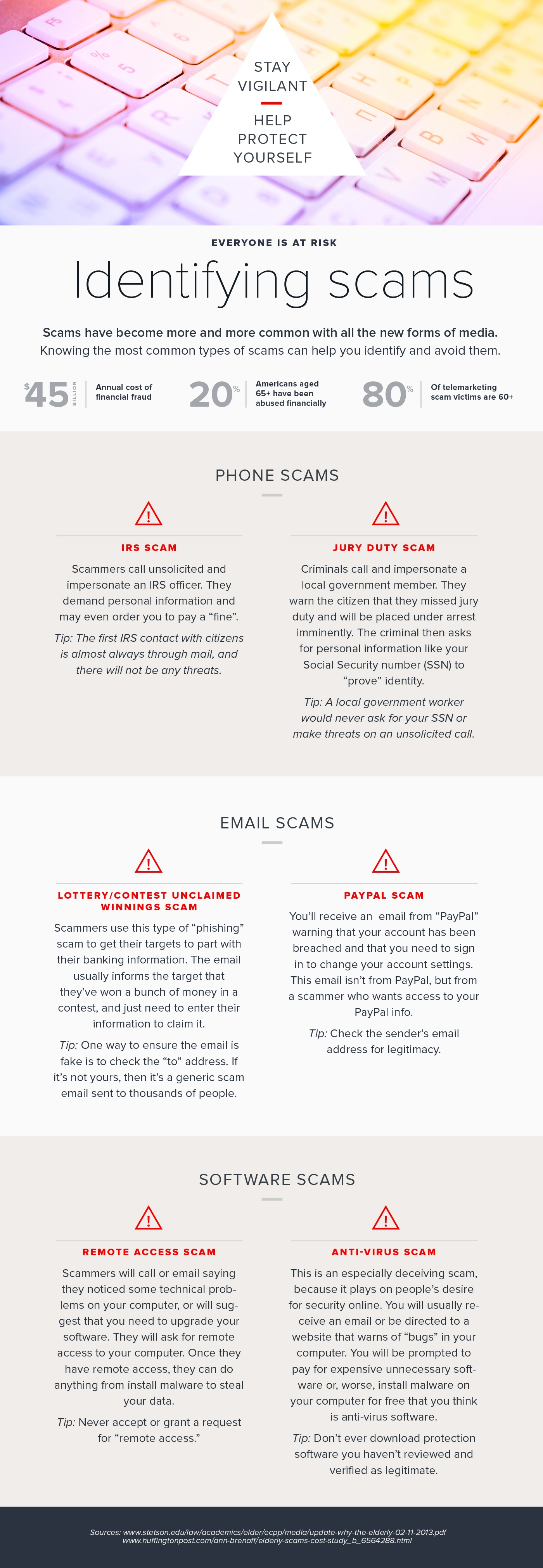 Senior Scam Infographic