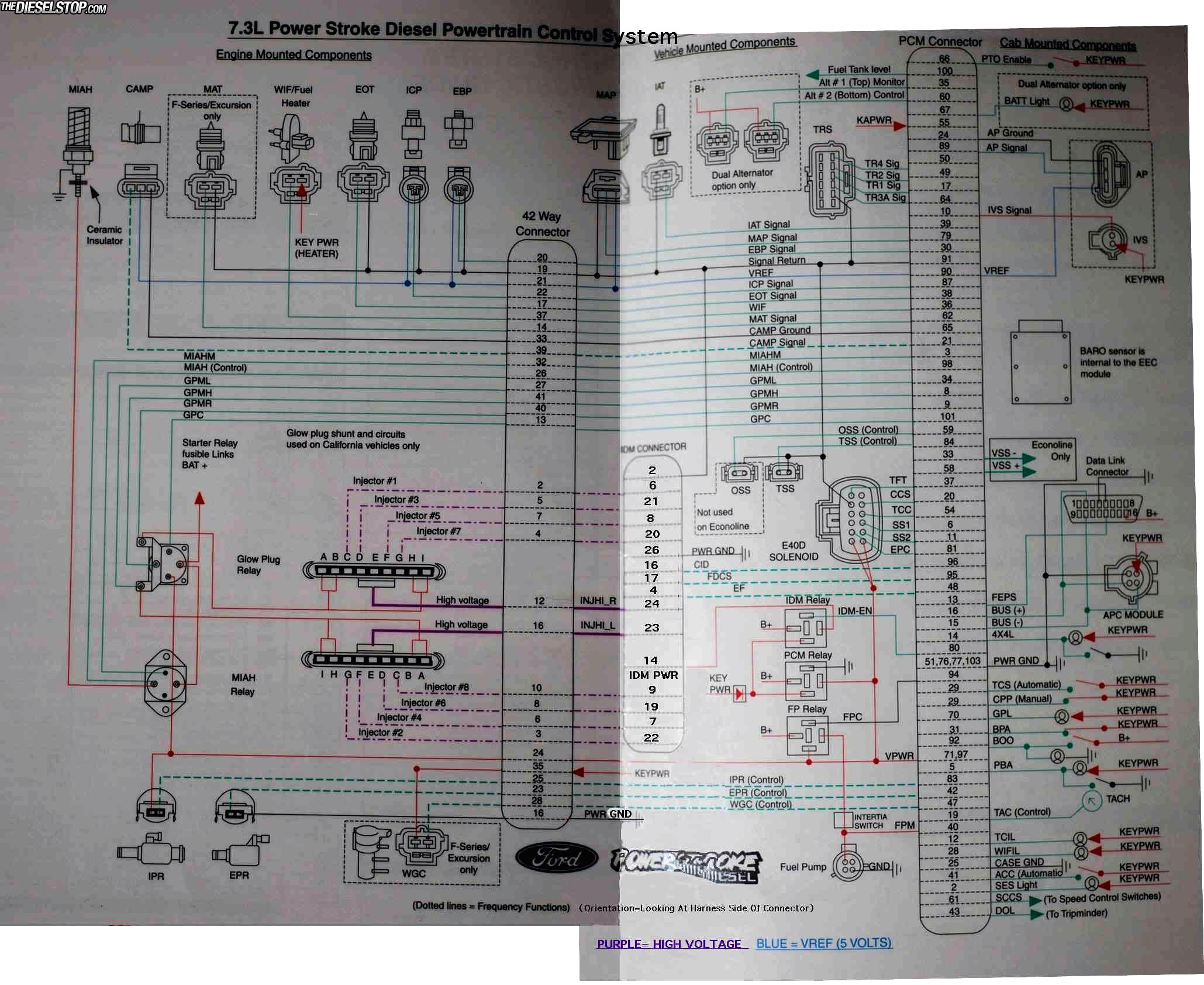 7 3 Injection Pump Wiring Electrical Diagrams 1999 F350 Engine Diagram 1995 Injector Custom U2022 73 Check Valve