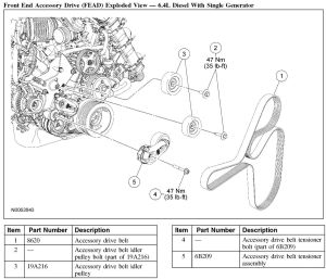 Serpentine Belt Tensioner (and associated parts)  Diesel
