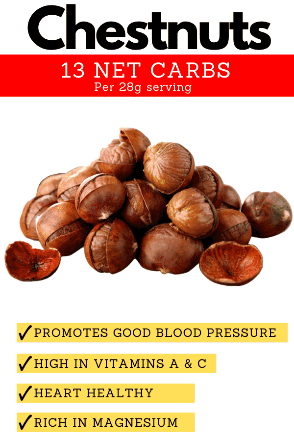 A pile of chestnuts with reasons they're one of the worst nuts for keto.