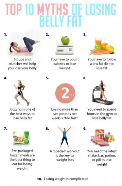 elimination diet plan recipes