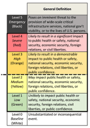 cyber-threat-scale2