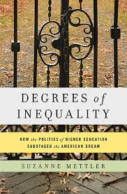 Degress of Inequality