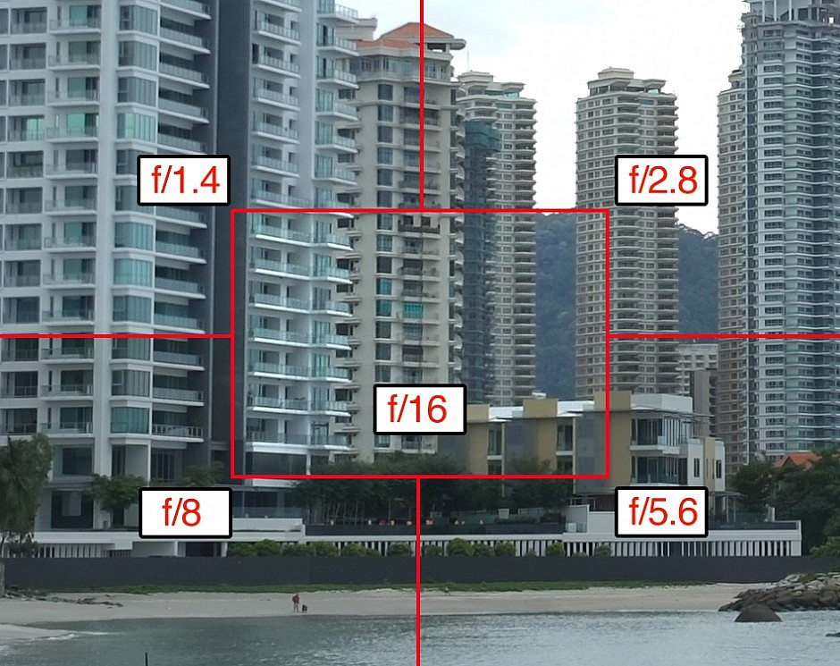 A comparison of aperture sharpness.  - all unprocessed JPEGs at 100% of the Fujunon XF 23mm f1.4 R