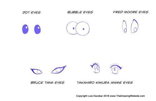 Cartoon Eye Formulasthe Drawing Website The Drawing Website