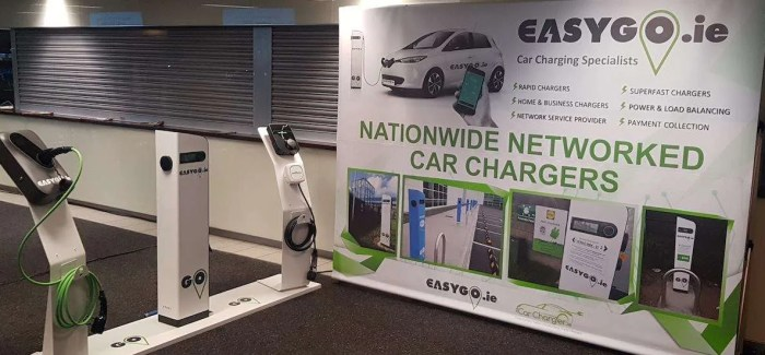 REVIEW: EasyGo EV Charging Network Ireland