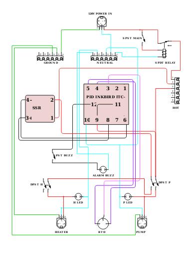 120v control panel wiring help