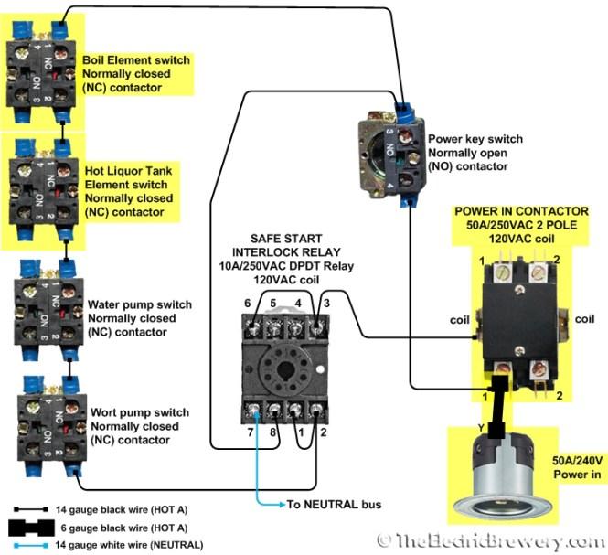 pump control panel wiring diagram pump image pump control panel wiring diagram wiring diagram on pump control panel wiring diagram