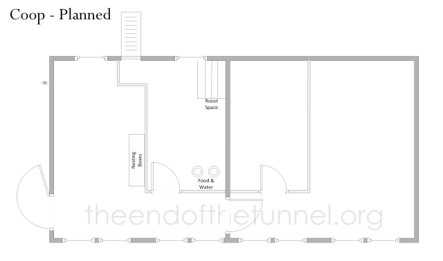 Planned layout for chicken coop