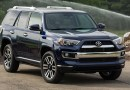 SUV and Crossover Markets: Swelling with Opportunity