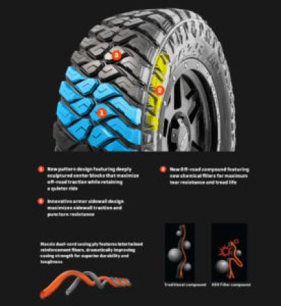 RAZR MT From Maxxis - Unleash Your Rig's Power and Potential