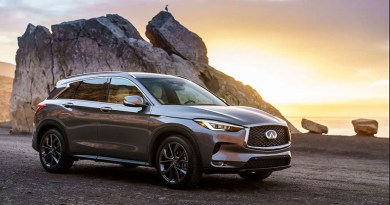 The 2019 Infiniti QX50 has all the right upgrades in all the right places.