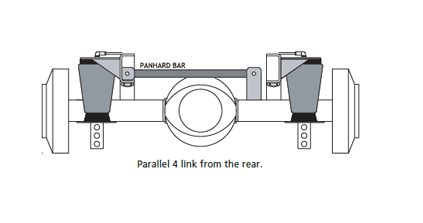 4-Links come in two types: parallel or triangulated.