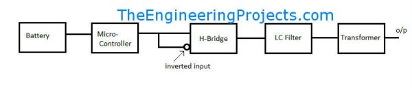 Pure Sine wave inverter design, pure sine wave inverter with code, PIC based pure sine wave inverter