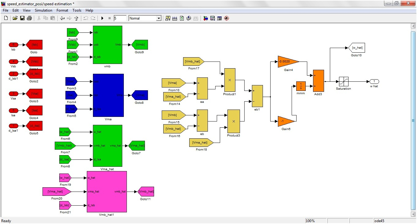matlab projects the engineering projects simulink is an awesome simulation tool available in matlab and is used for designing complex projects till now i haven t posted much simulations but i