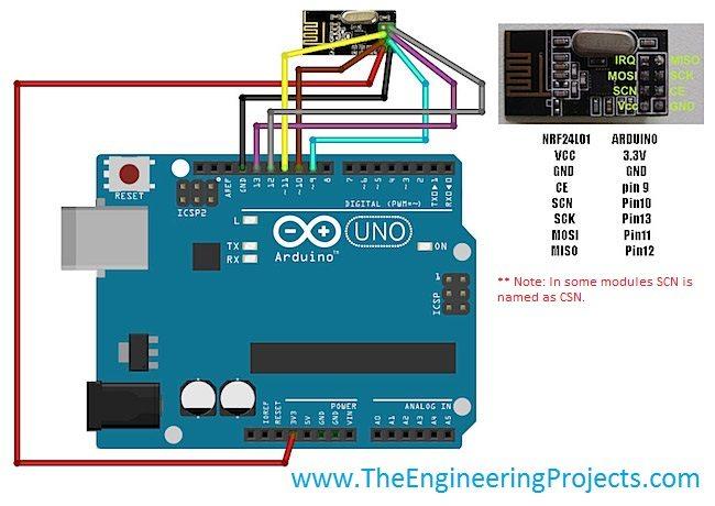 Interfacing of Arduino with NRF24L01,nrf24L01 Arduino, Arduino 24L01, Arduino Nrf2401