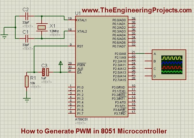 pwm in 8051, 8051 pwm, 8051 pwm code, pwm in 8051 microcontroller, 8051 and pwm